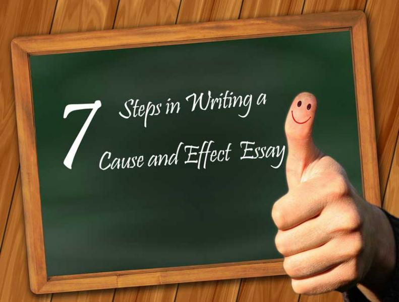 easy essay topics cause effect To write a well-researched and flowing college paper, you need a good sample to follow we offer plagiarism-free cause and effect essay examples.