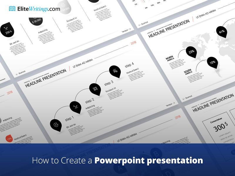 How to Create a PowerPoint Presentation for Beginners Step By Step