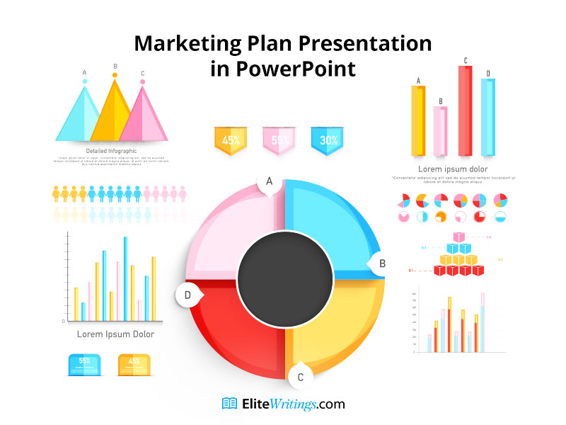 Marketing Plan Presentation in Powerpoint