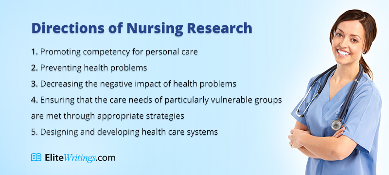 Directions of Nursing Research