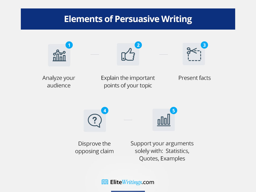 Elements of Persuasive Writing