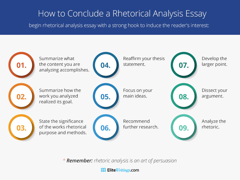 How to Conclude a Rhetorical Analysis Essay?