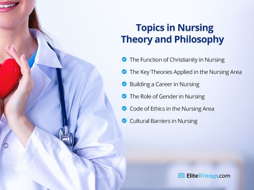Topics in Nursing Theory and Philosophy